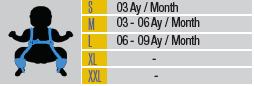 Таблица с размери за колан за пъпна херния за бебета от ортопедичен магазин МЕДИ СИ