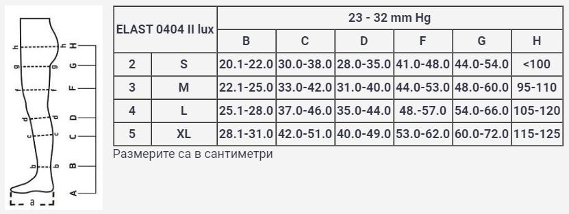 Таблица с размери за компресивни чорапи от ортопедичен магазин МЕДИ СИ Пловдив