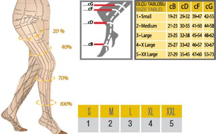 Таблица с размери за варикозни чорапи и чорапогащи при разширени вени от ортопедичен магазин МЕДИ СИ
